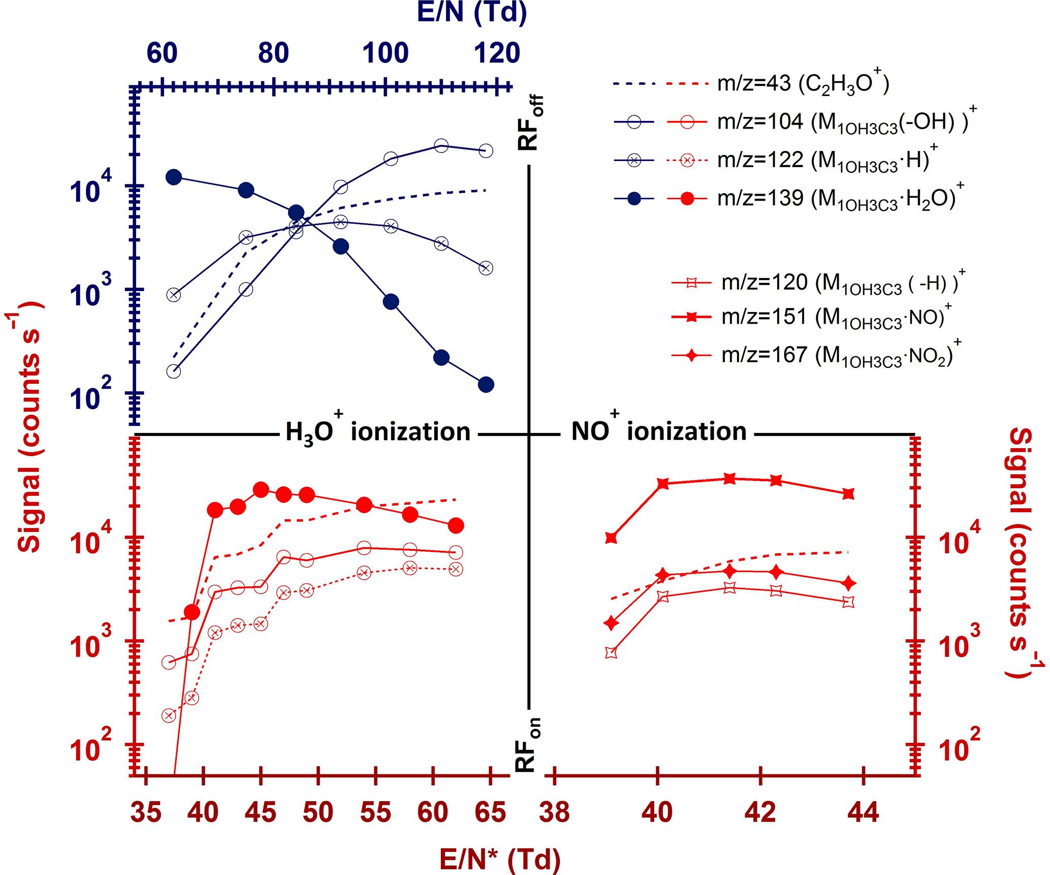 Nitrate Fs R9b Wiring Diagrams Peroxyacryloyl