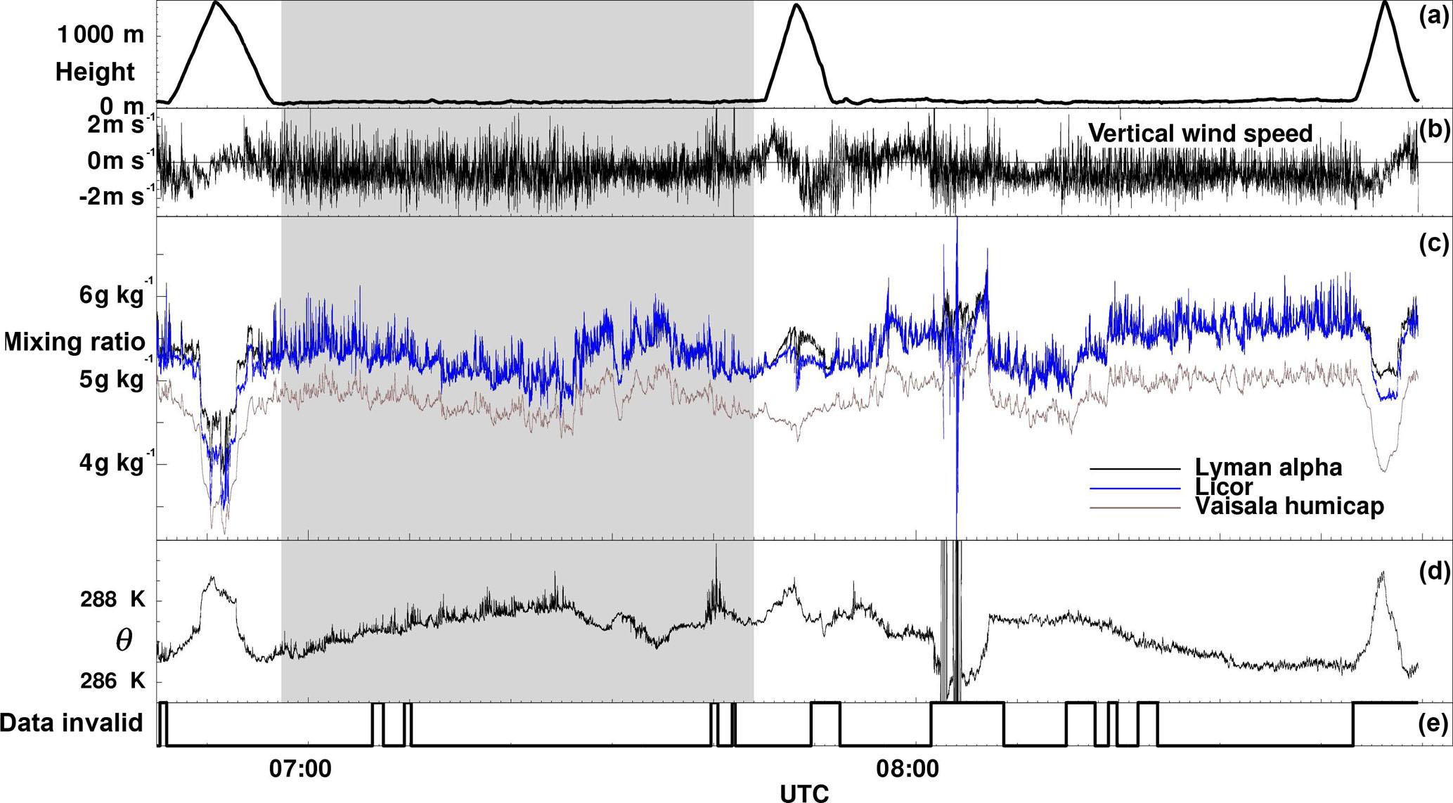 Emission Of Herman Li Wiring Diagram