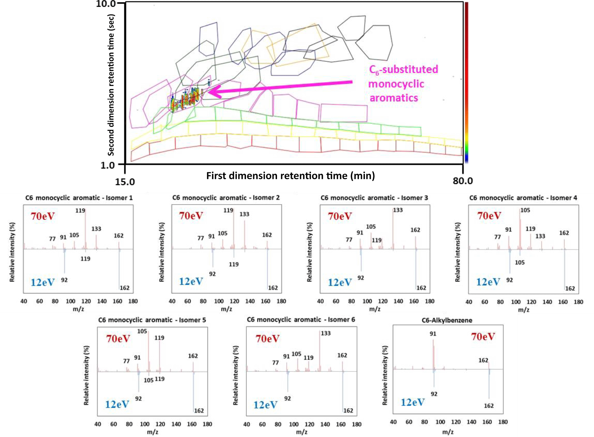 AMT - Mapping and quantifying isomer sets of hydrocarbons ( ≥ C12