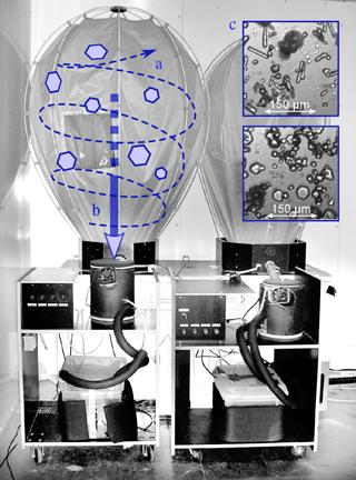 https://www.atmos-meas-tech.net/11/3221/2018/amt-11-3221-2018-f15