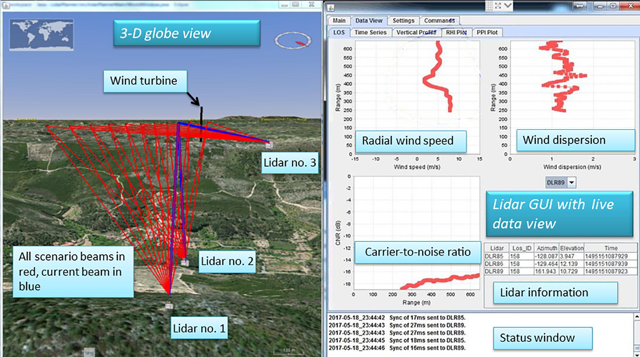 AMT - Wind turbine wake measurements with automatically