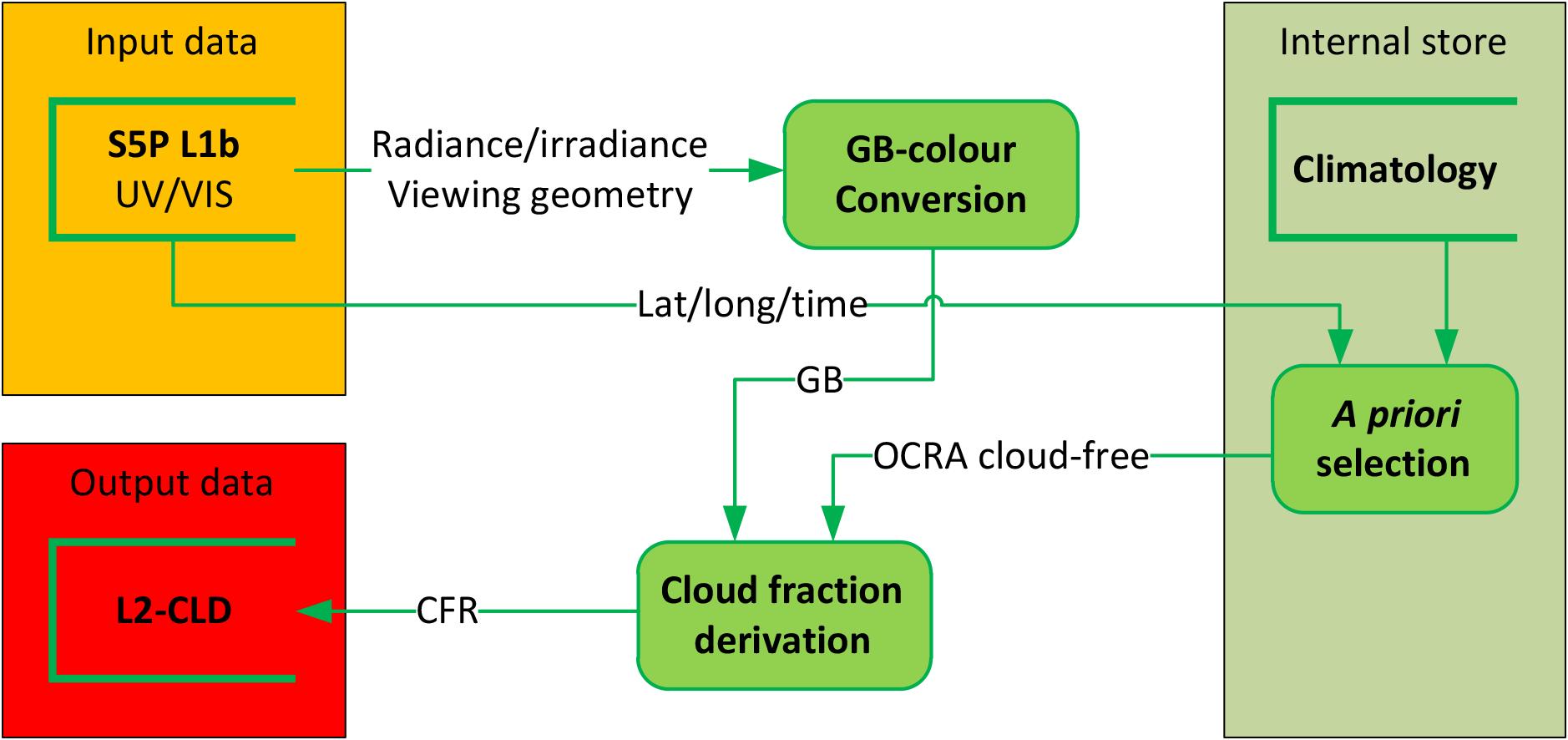 K Four Net Wiring Diagram on