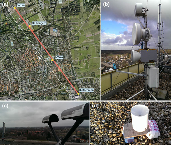 Hess Relations The Future Of Earth Observation In Hydrology