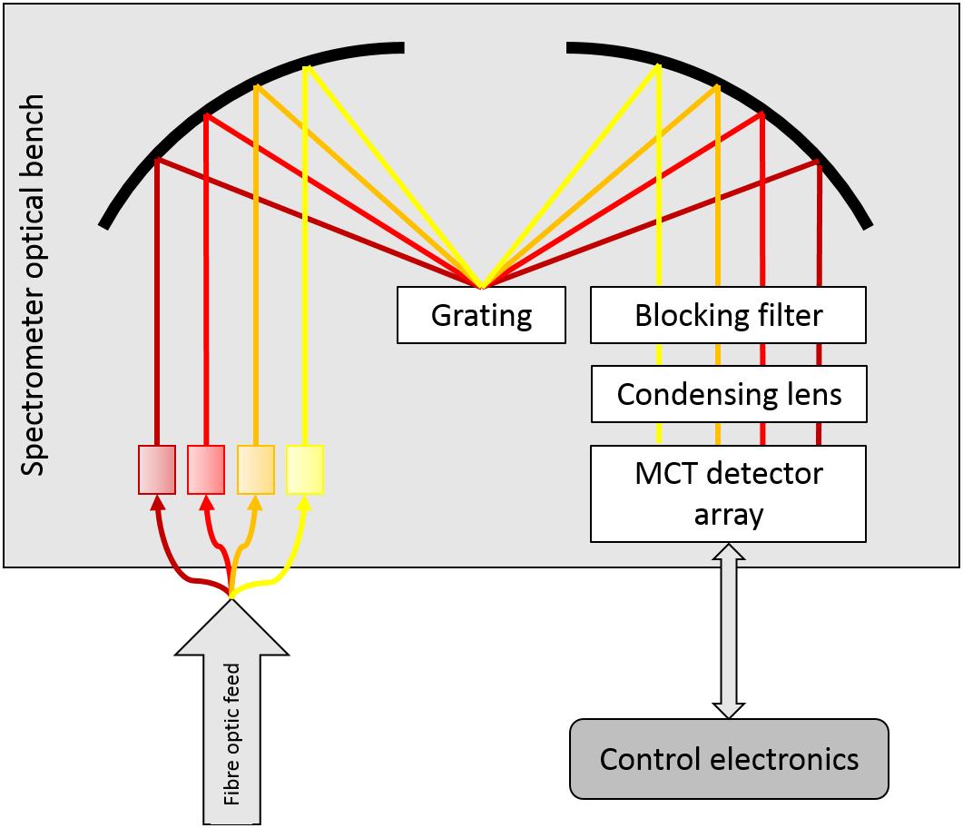 Concept Shortwave Crystal Radio Circuit Agcguruinfo