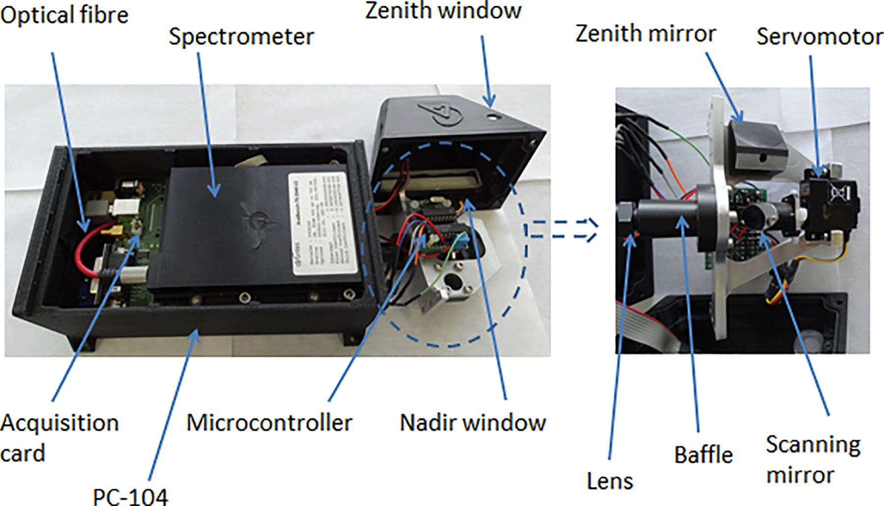 AMT - The Small Whiskbroom Imager for atmospheric compositioN