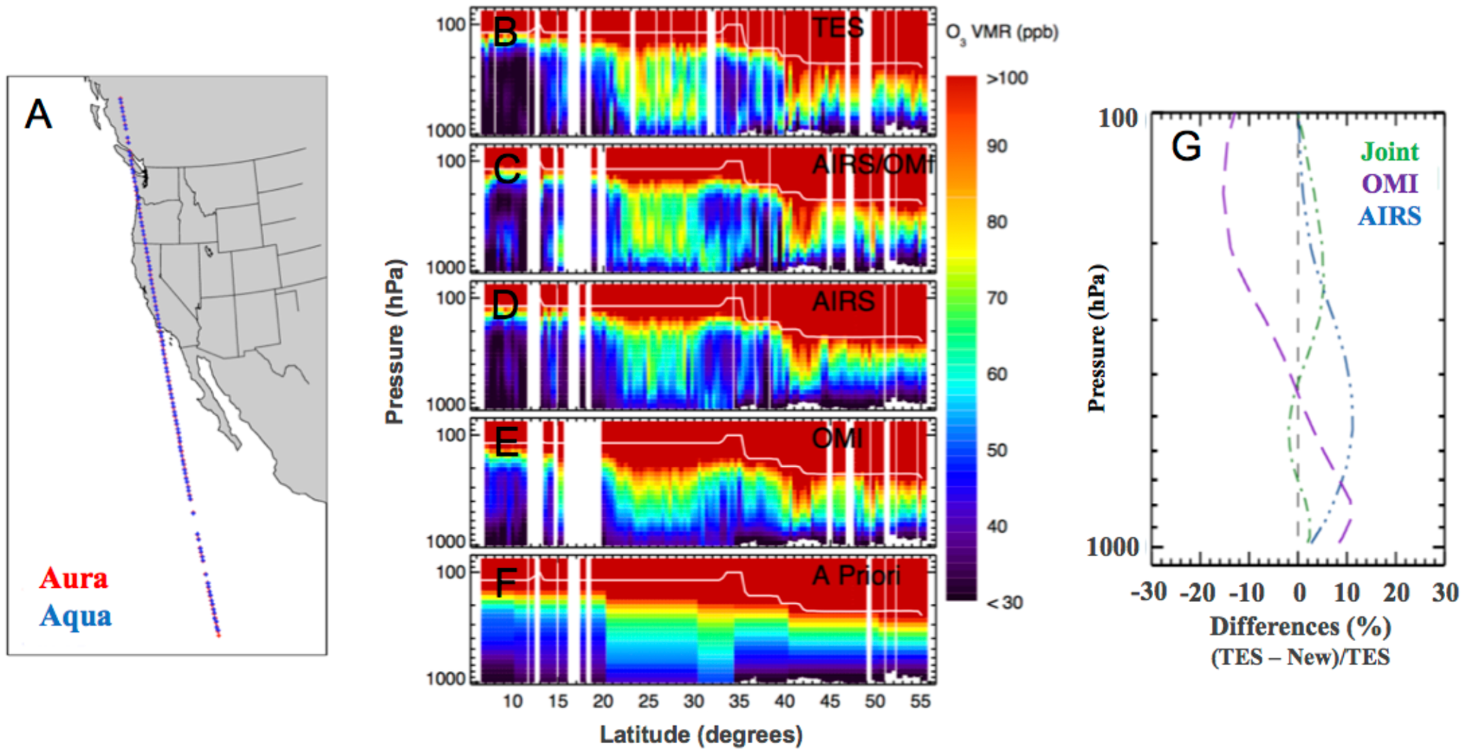 AMT - Retrievals of tropospheric ozone profiles from the synergism
