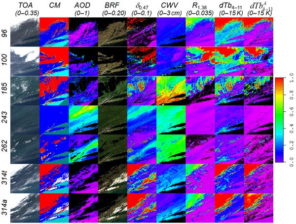 AMT - MODIS Collection 6 MAIAC algorithm