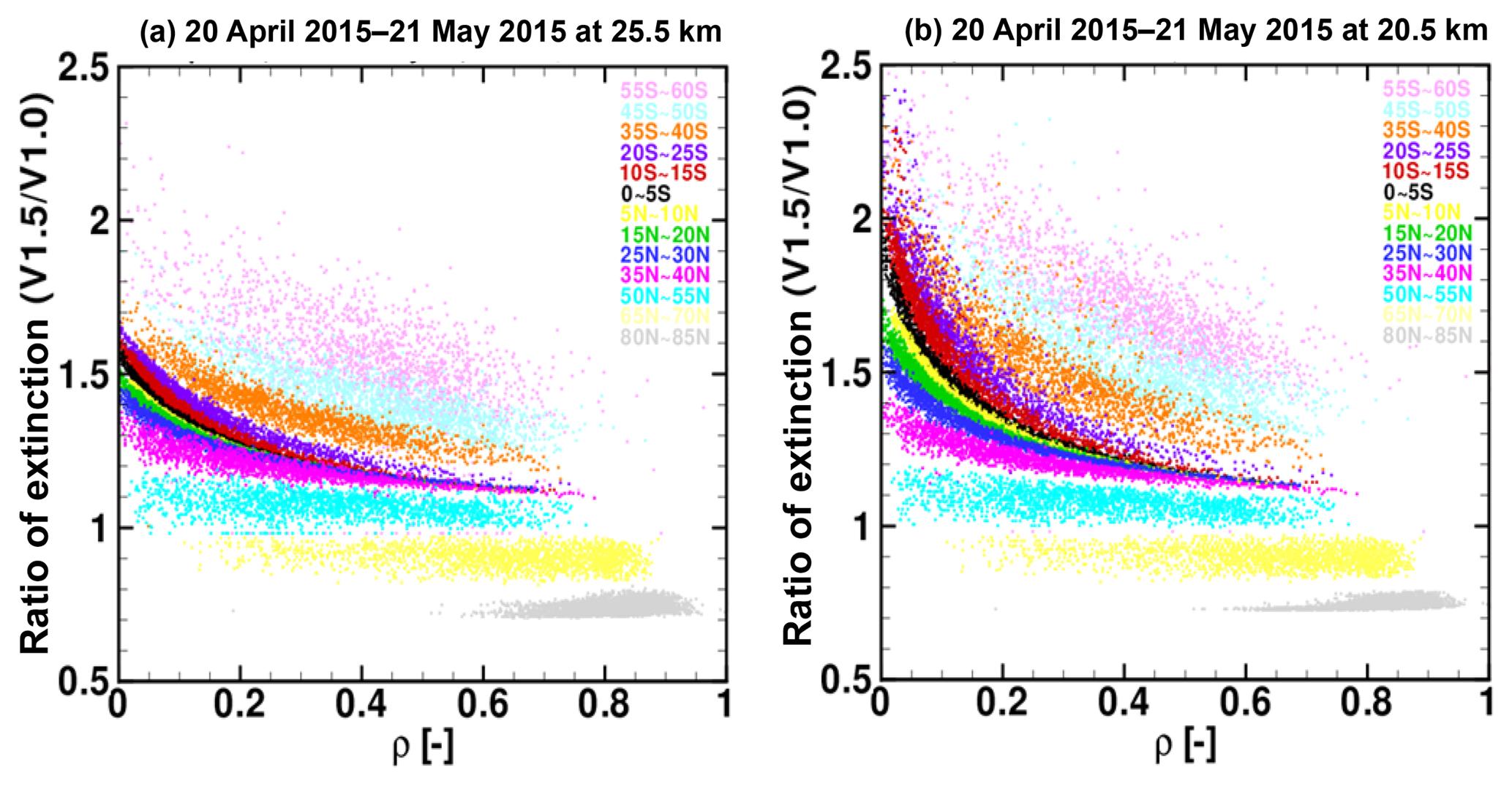 AMT - Improvement of stratospheric aerosol extinction retrieval from