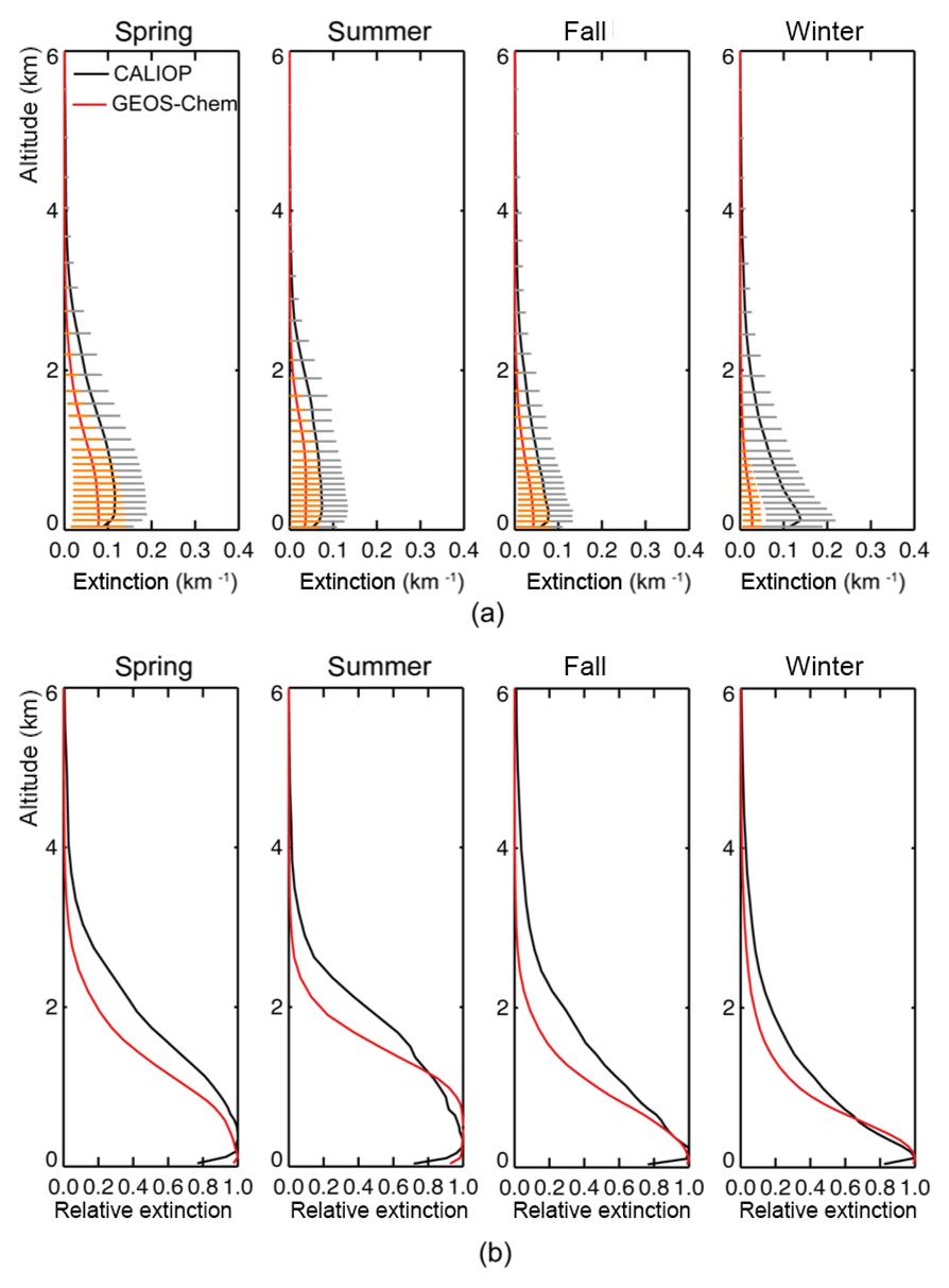 AMT - Improved aerosol correction for OMI tropospheric NO2 retrieval