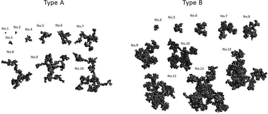 AMT - A shape model of internally mixed soot particles derived from