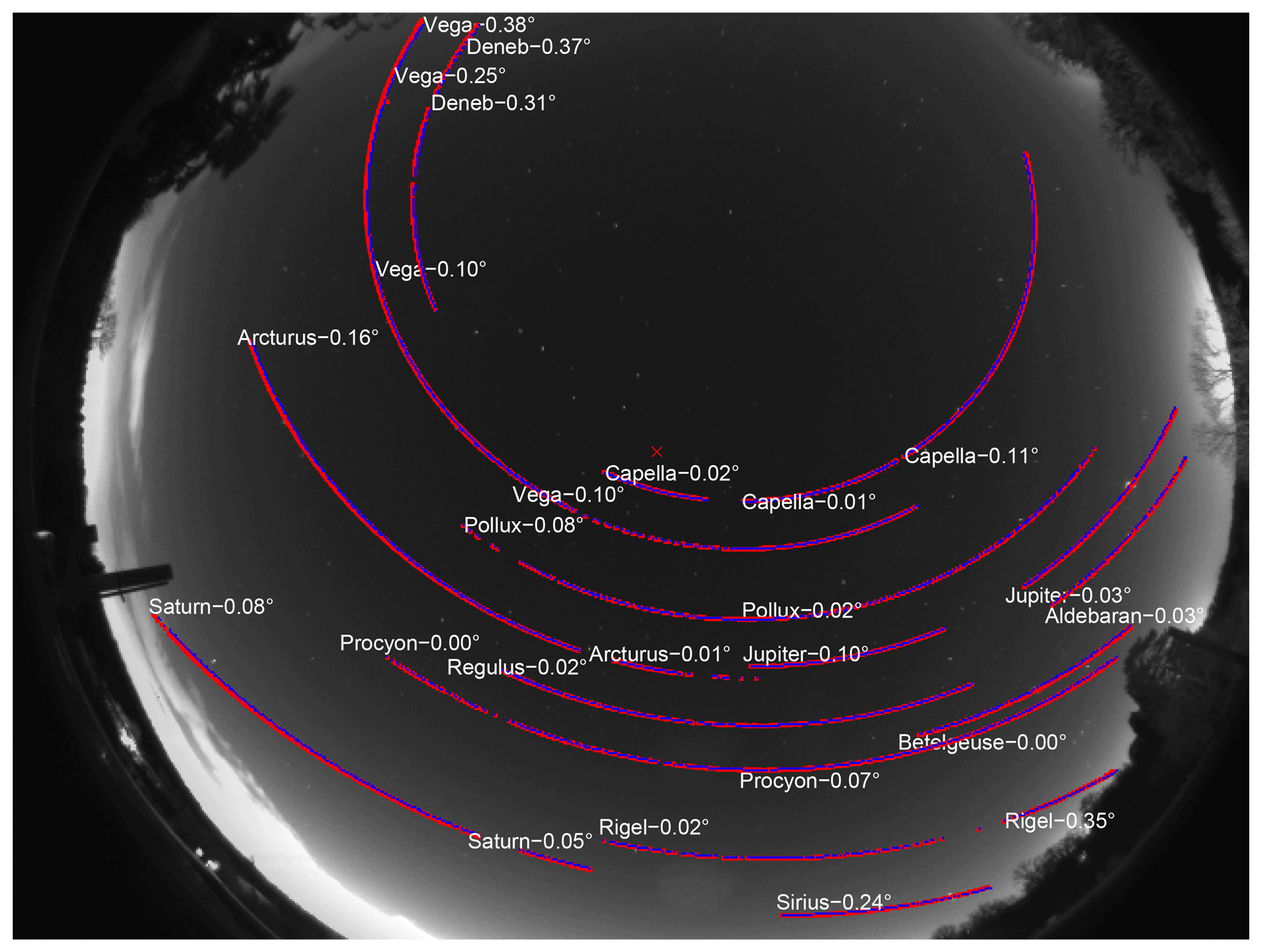 Amt halo ratio from ground based all sky imaging