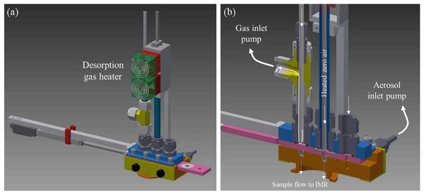 ACP - Relations - Balloon-borne match measurements of