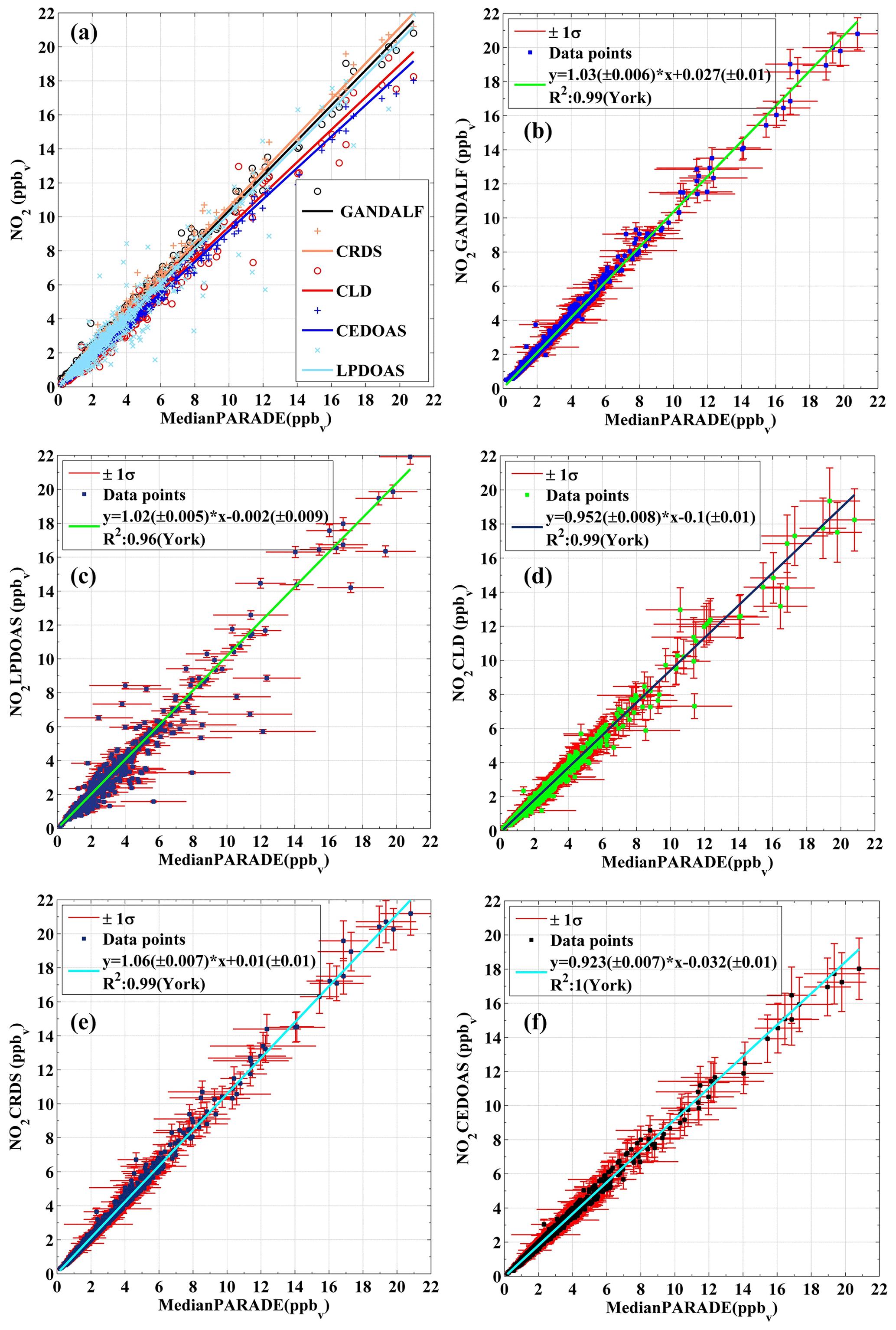 AMT - Laser-induced fluorescence-based detection of