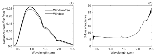 https://www.atmos-meas-tech.net/12/1913/2019/amt-12-1913-2019-f03