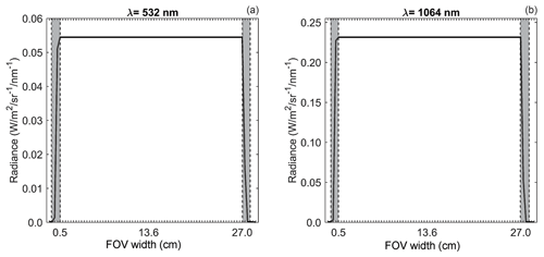https://www.atmos-meas-tech.net/12/1913/2019/amt-12-1913-2019-f04