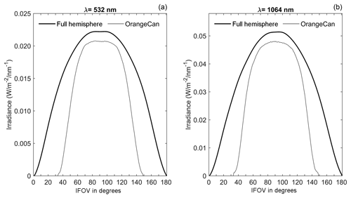https://www.atmos-meas-tech.net/12/1913/2019/amt-12-1913-2019-f05