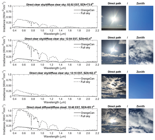 https://www.atmos-meas-tech.net/12/1913/2019/amt-12-1913-2019-f06