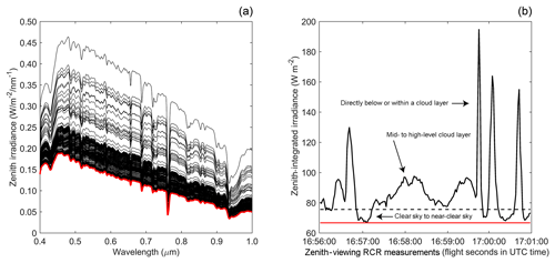 https://www.atmos-meas-tech.net/12/1913/2019/amt-12-1913-2019-f07