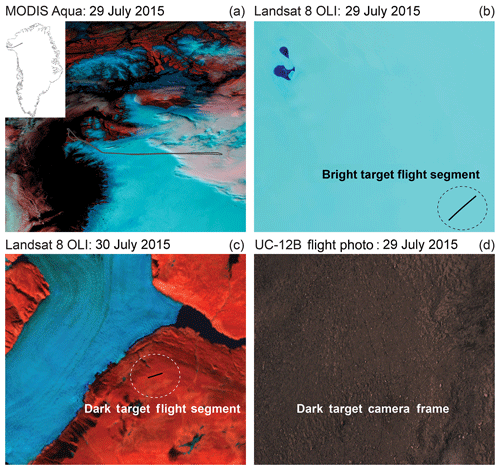 https://www.atmos-meas-tech.net/12/1913/2019/amt-12-1913-2019-f08