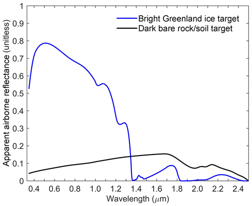 https://www.atmos-meas-tech.net/12/1913/2019/amt-12-1913-2019-f09