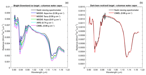 https://www.atmos-meas-tech.net/12/1913/2019/amt-12-1913-2019-f11