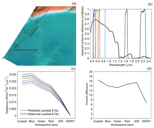 https://www.atmos-meas-tech.net/12/1913/2019/amt-12-1913-2019-f13