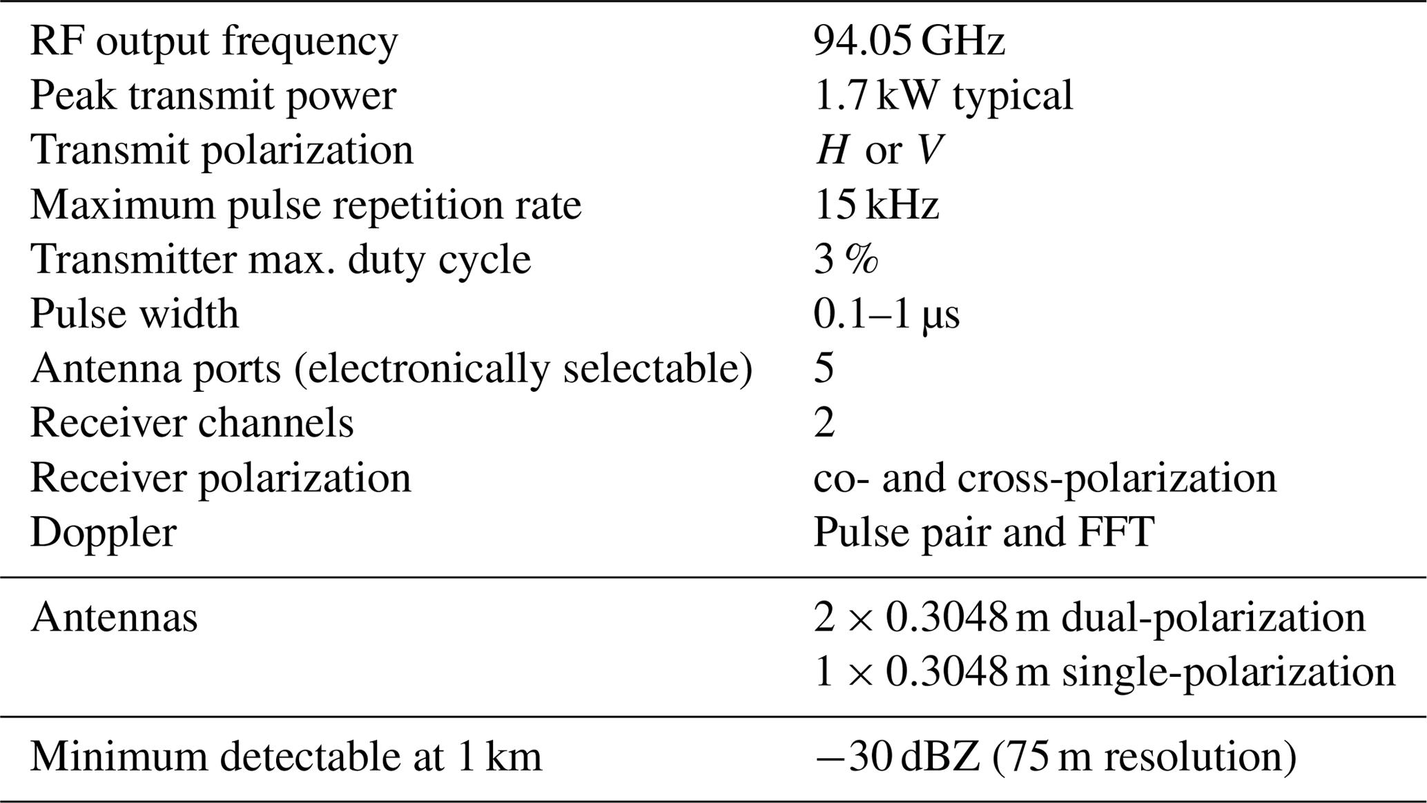 AMT - Implementation of polarization diversity pulse-pair