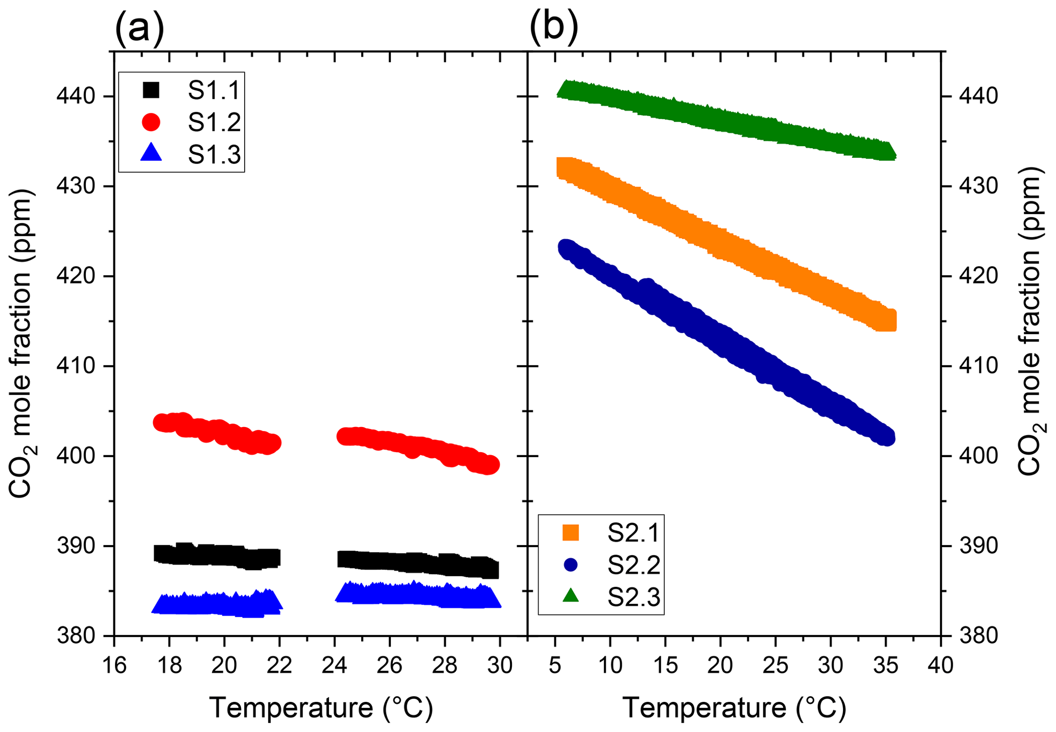AMT - Characterization of a commercial lower-cost medium