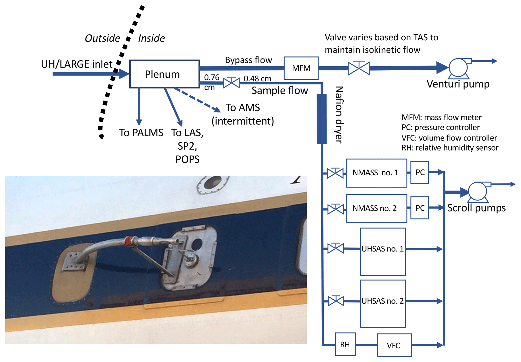Diagram Besides Two Way Light Switch Wiring Diagram On Sodium Wiring