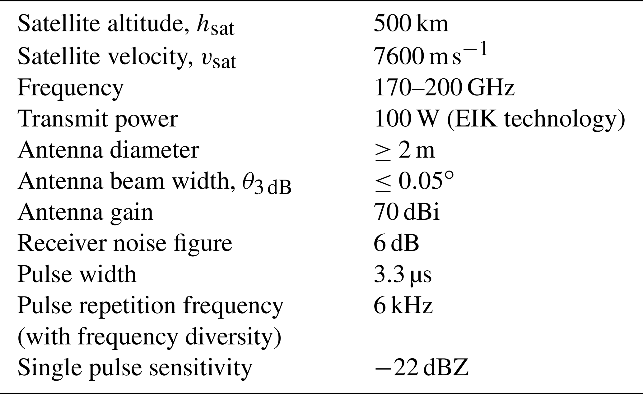 AMT - Evaluation of differential absorption radars in the 183 GHz