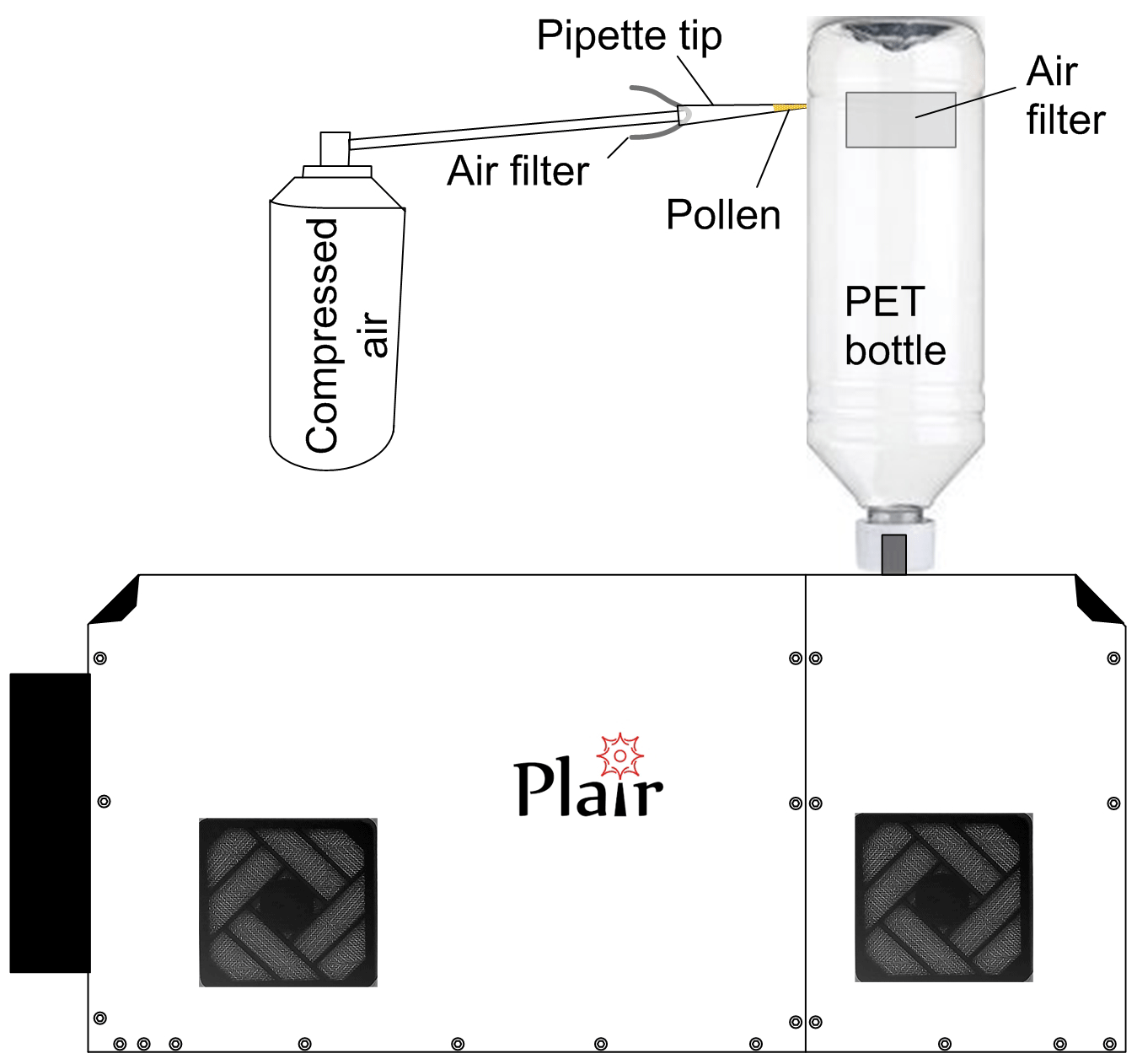 AMT - Automatic pollen recognition with the Rapid-E particle counter