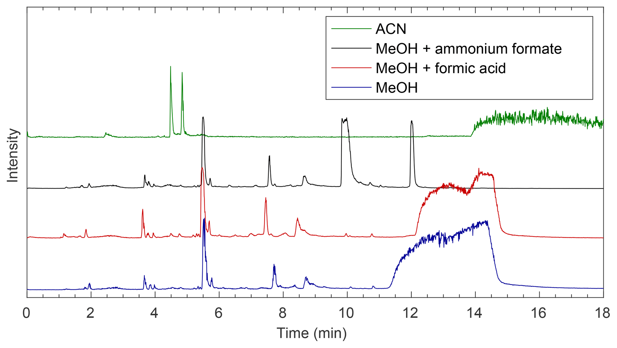AMT - Separation and detection of aqueous atmospheric