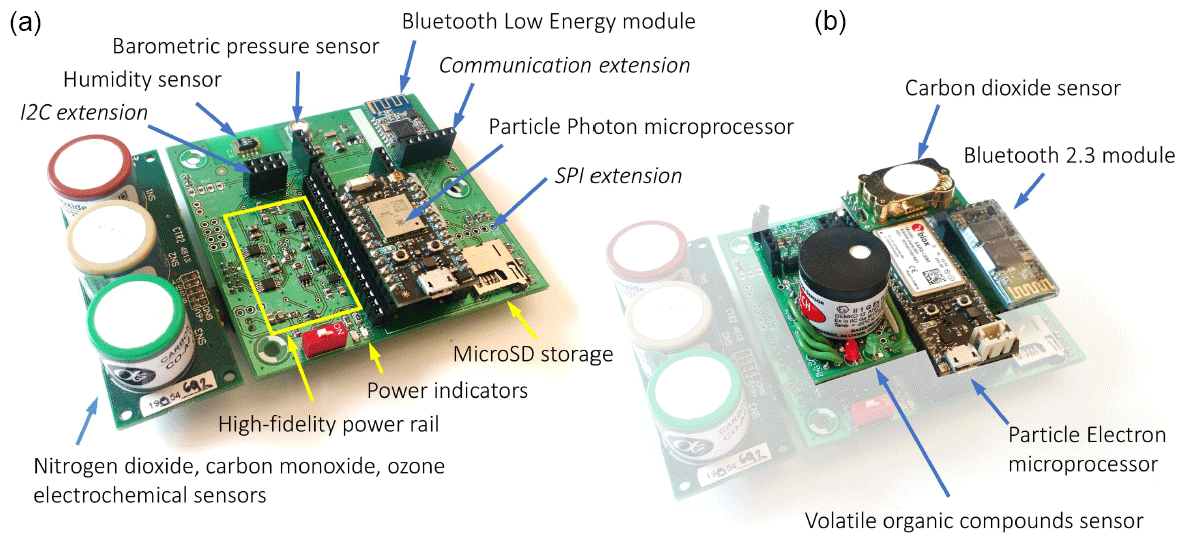 AMT - Evaluating and improving the reliability of gas-phase sensor