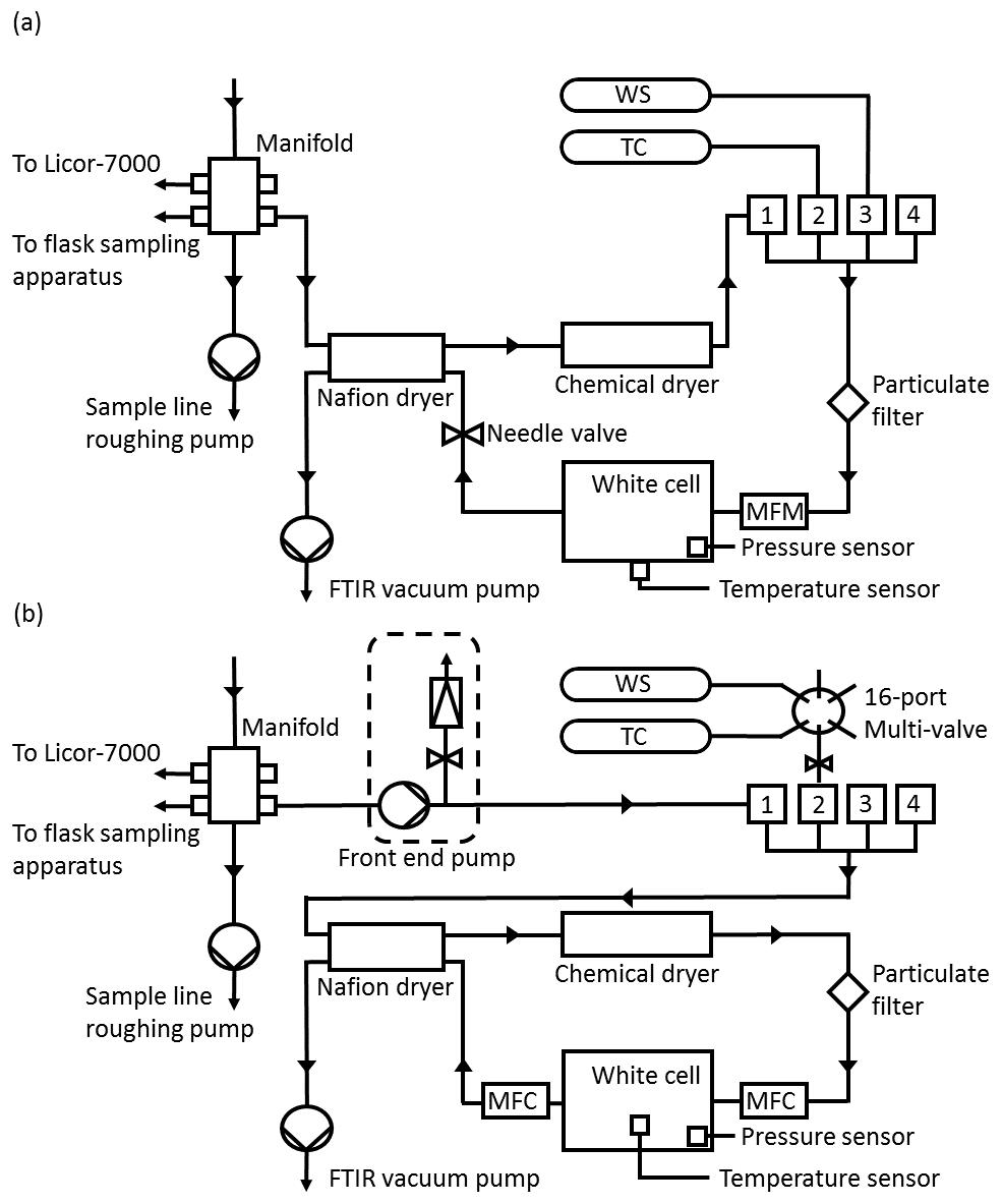 N Wiring Diagram Chis on