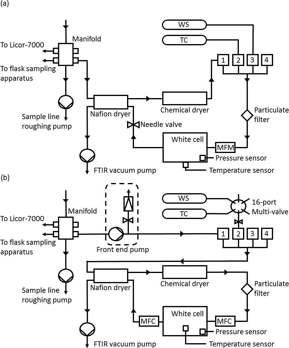 Wagner Wet Switch Wiring Diagram on