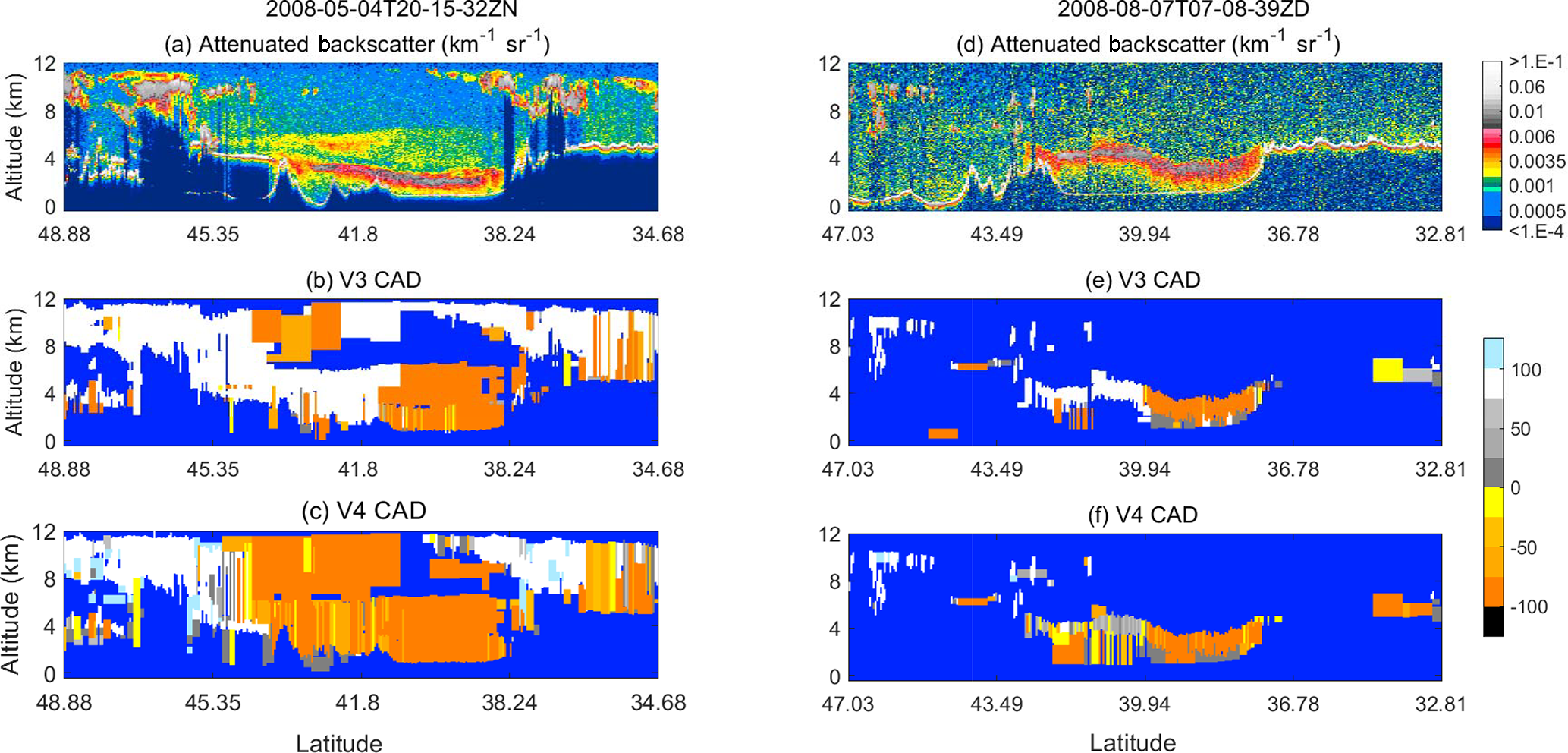 AMT - Discriminating between clouds and aerosols in the CALIOP