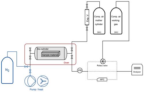 https://www.atmos-meas-tech.net/13/119/2020/amt-13-119-2020-f02
