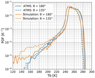 https://www.atmos-meas-tech.net/13/53/2020/amt-13-53-2020-f07
