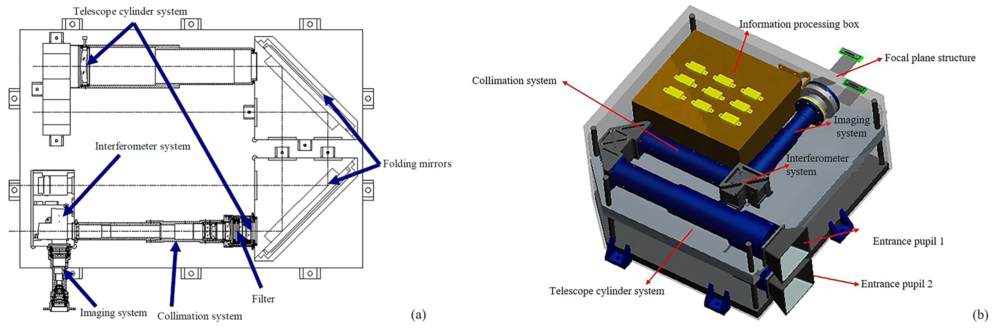 AMT   Tomographic retrieval algorithm of OH concentration profiles ...