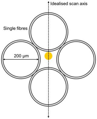 https://www.atmos-meas-tech.net/13/685/2020/amt-13-685-2020-f05