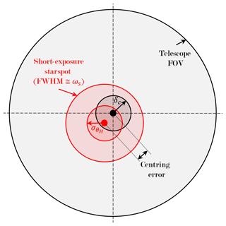 https://amt.copernicus.org/articles/14/6561/2021/amt-14-6561-2021-f27